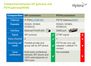 hytera_voip_solution