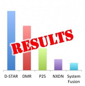 2014-HRDVS-Results-v4
